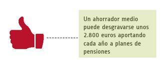 Desgravación planes pensiones