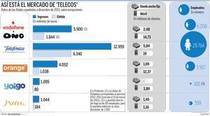 Batalla de Telecos