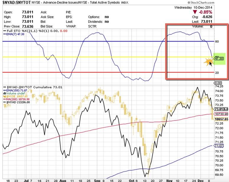 2014-12-10_22-09-08 NYSE