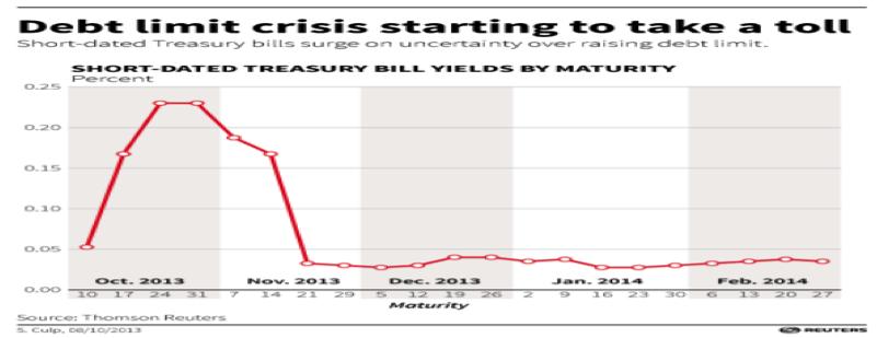 Reacción deuda pública