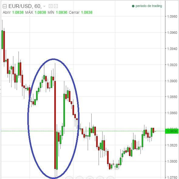Euribor after Mario Draghi