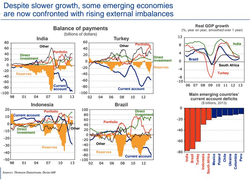 Balanza comercial emergentes