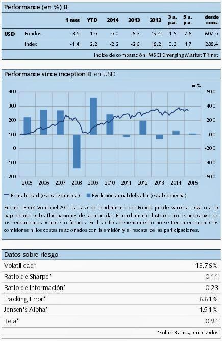 Ratios Vontobel Emerging Markets