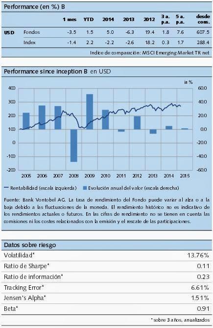 Ratios Vontobel Emerging Markets