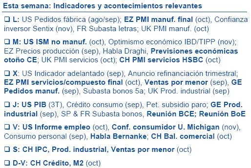 Nota semanal Estrategia Global BBVA Asset Management, 4 de Noviembre de 2013