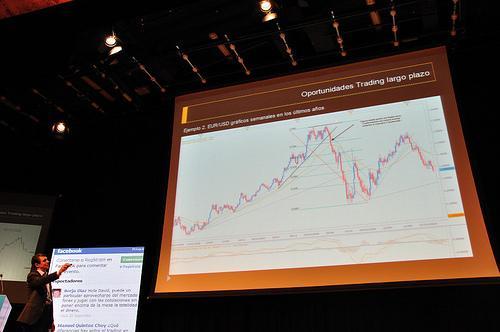 David aranzabal en el financial congress