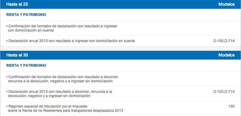 Calendario declaración renta 2013