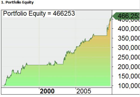 capital roc up con filtros