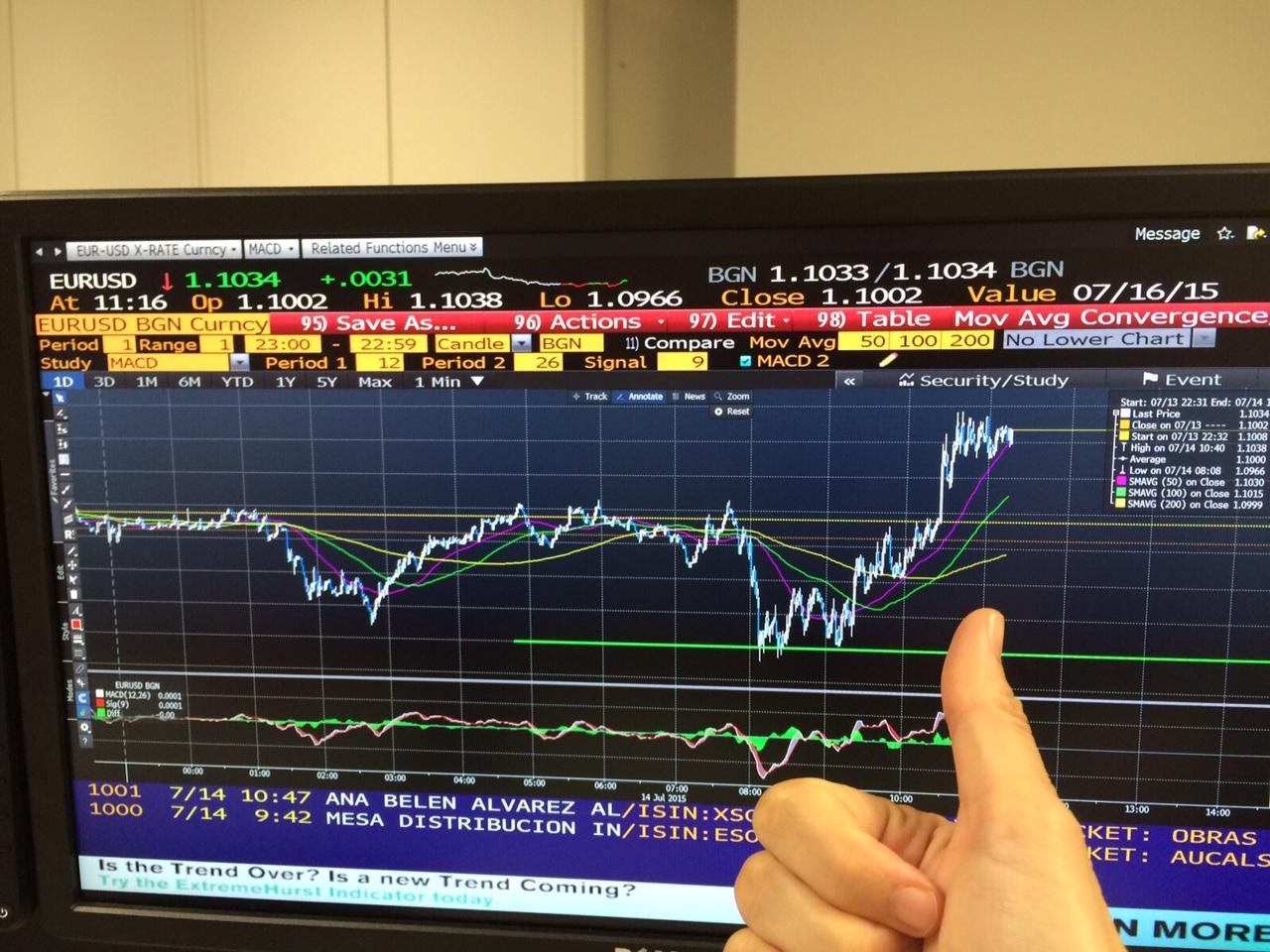 Andbank pantallas Bloomberg