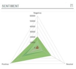sentimiento-finanzas-redes-sociales