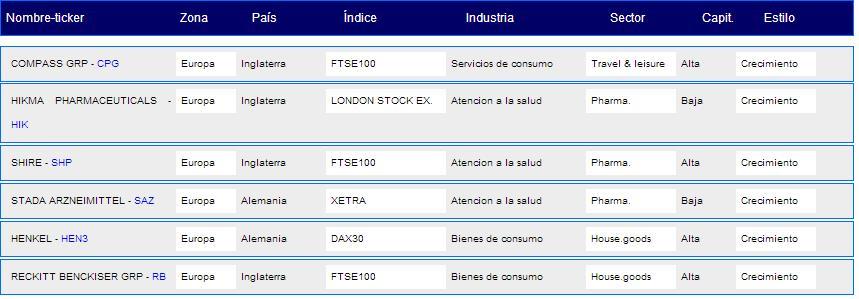 seleccion de valores para trading