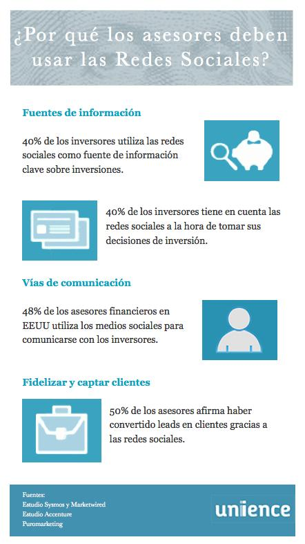 Infografia finanzas redes sociales