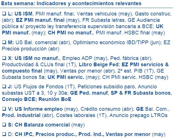 Nota semanal Estrategia Global BBVA Asset Management, 3 de junio de 2013