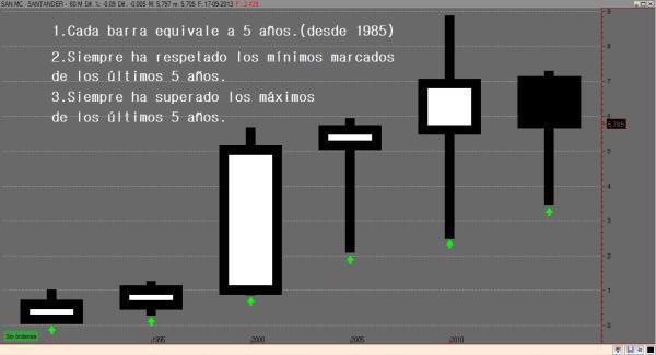 activo001211.ibex