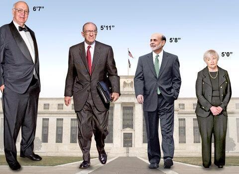 fed deflation