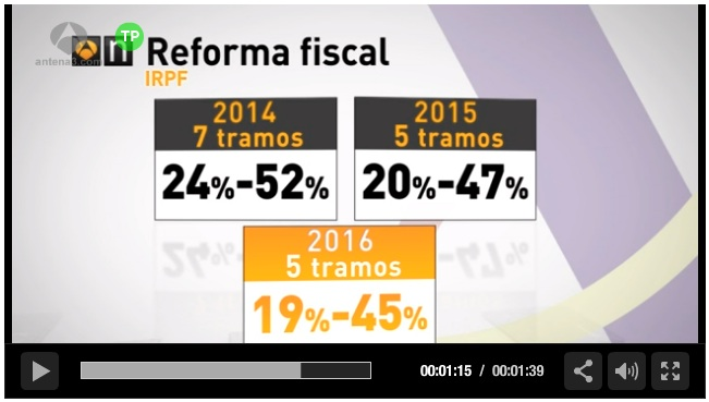 Reforma fiscal - fiscalidad