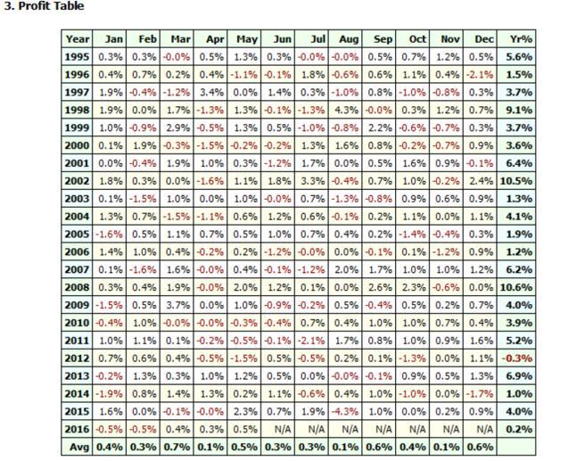 2016-05-18_00-38-54 resultados tabla