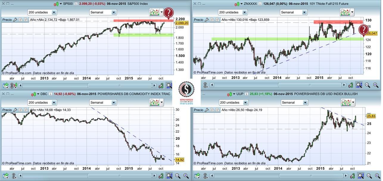 2015-11-06 Mercados Financieros