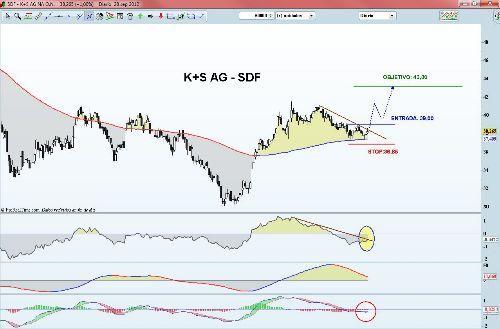 KS AG