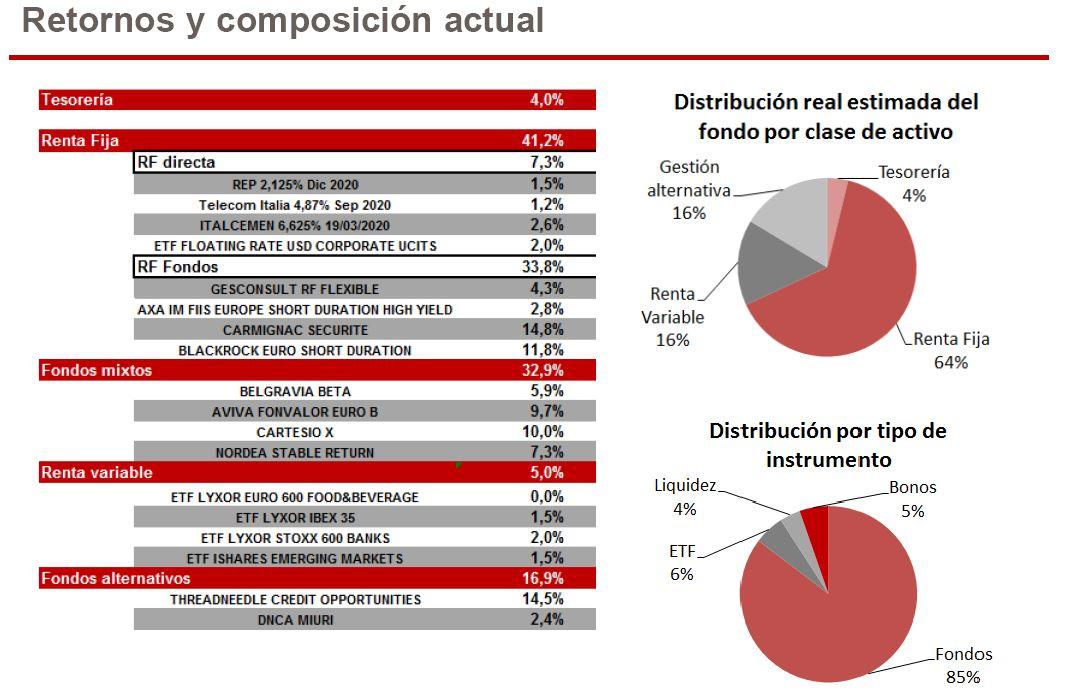 Andbank_planes_pensiones