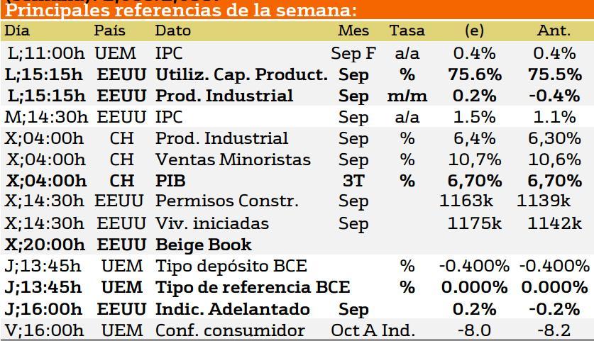trading-macroeconomia
