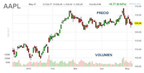 trading_analisis_tecnico_fundamental