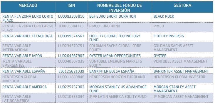 E5 Fondos.JPG