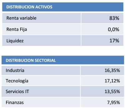 True Value, informe Junio
