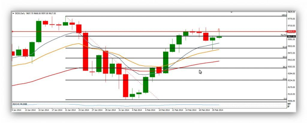 Compartirtrading Post Day Trading 2014-02-21-DAX DIARIO