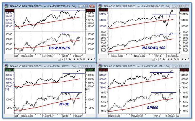 tablas diferentes indicadores 1