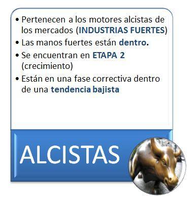 señal alcista