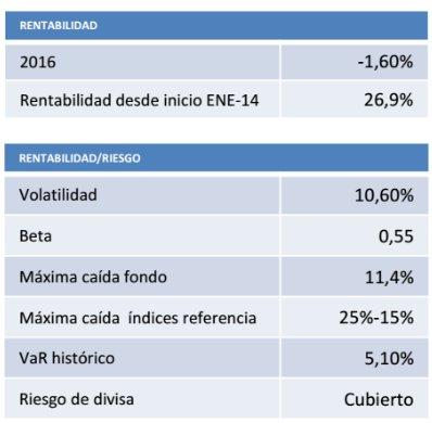 Informe True Value Junio