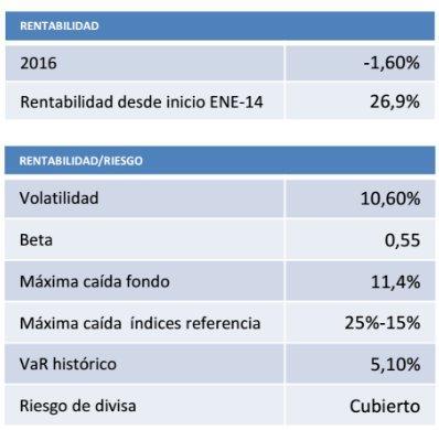 Informe True Value Junio