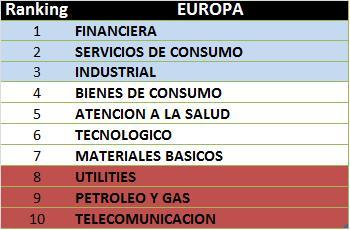 industrias europea raknkig