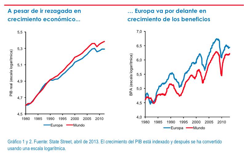 Creciendo más empresas europeas