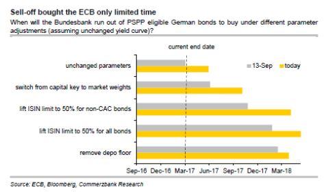 Grafico_compras_bonos_BCE