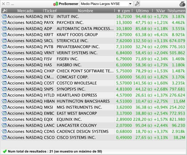 2014-12-18_23-53-53 NASDAQ