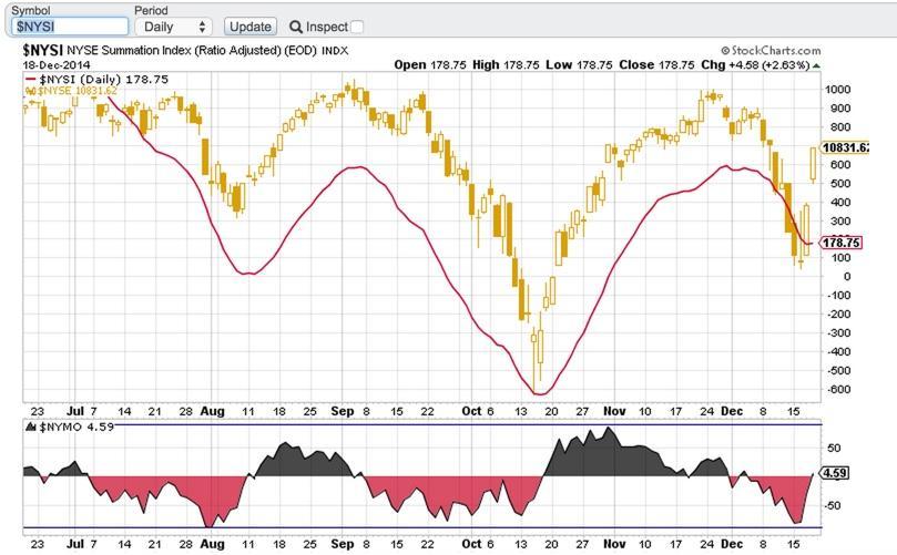 2014-12-18 OSC NYSE