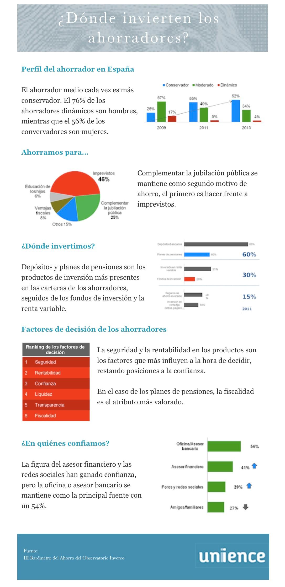 infografia-ahorro