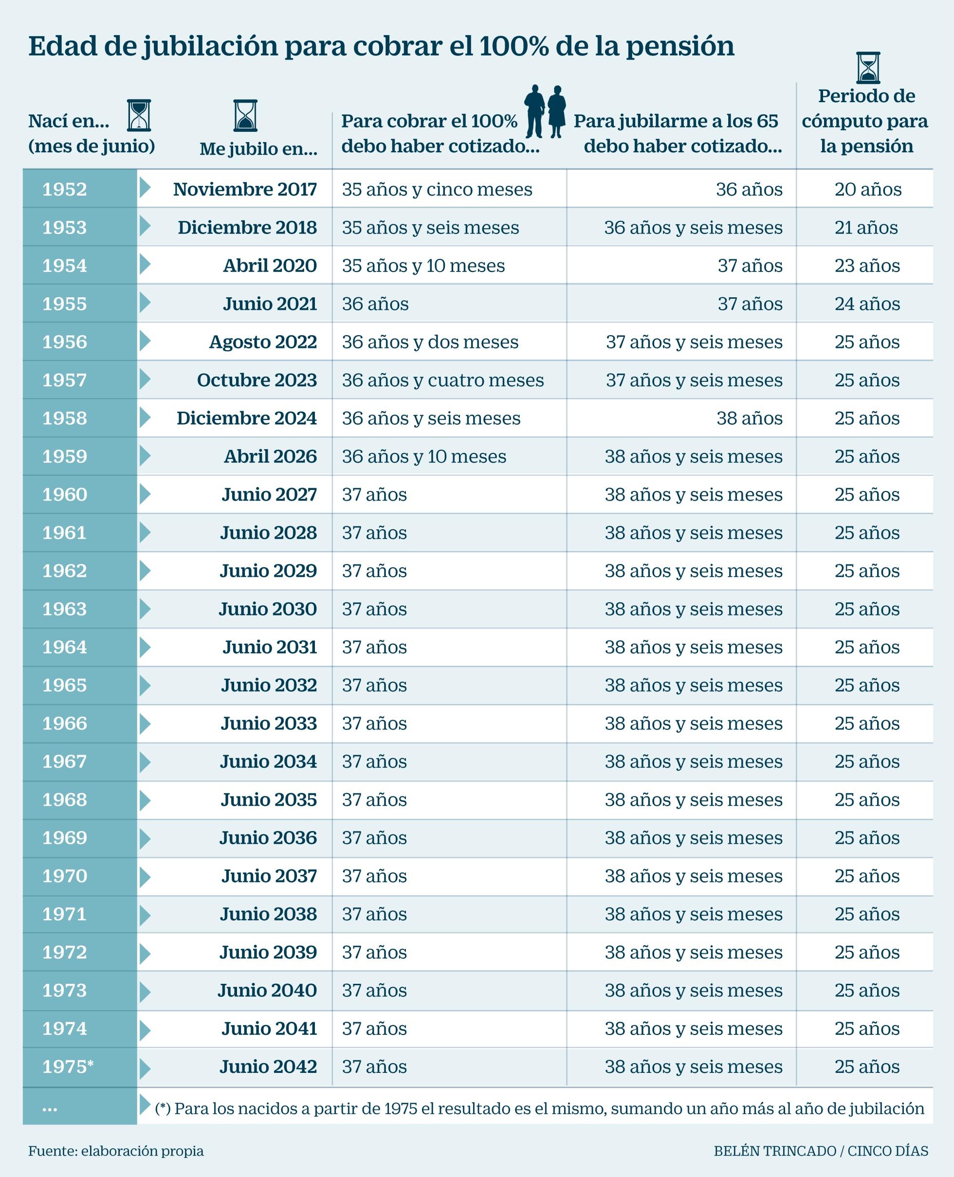 infografiapensiones.jpg