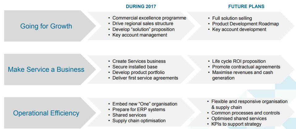 molins strategic priorities.PNG